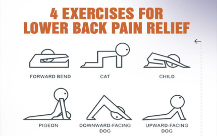 Lower-Back Pain Relief