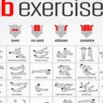 25 Fat-Burning Ab Exercises: The Ultimate Ab Workouts