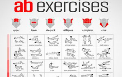 Fat-Burning Ab Exercises