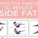 So Here's the Best Strategy For Kicking Your Love Handles to the Curb