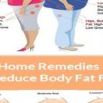 Quick Weight Loss; These Are The Ultimate Home Remedies