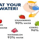 Eat Your Water For a Glowing Skin: The Best Way