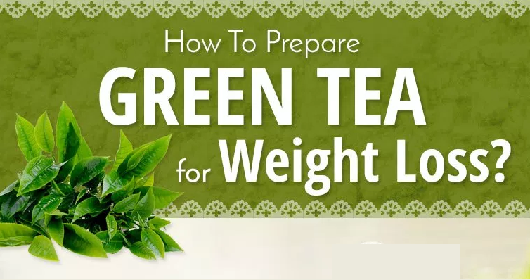 Green Tea Recipes For Weight Loss & Enhancing The Metabolism!