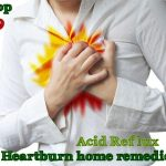 My Acid Reflux / Acidity: #9 Natural Home Remedies for HeartBurn { Pics }