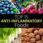 Top 15 Anti-Inflammatory Foods and their Benefits